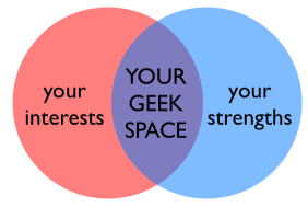 your-geek-space